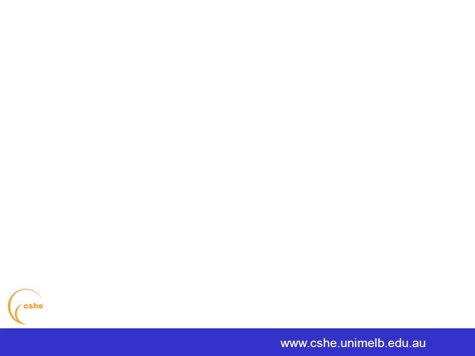 www.cshe.unimelb.edu.au
