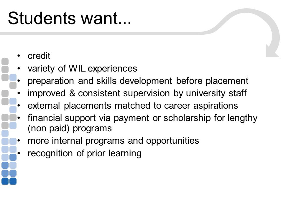 Students want...