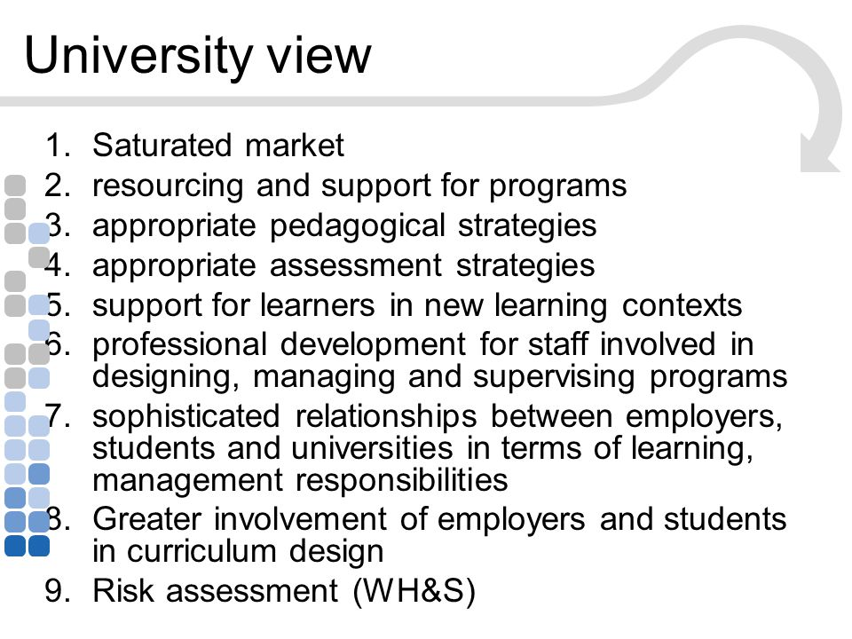 University view 1.Saturated market 2.resourcing and support for programs 3.appropriate pedagogical strategies 4.appropriate assessment strategies 5.support for learners in new learning contexts 6.professional development for staff involved in designing, managing and supervising programs 7.sophisticated relationships between employers, students and universities in terms of learning, management responsibilities 8.Greater involvement of employers and students in curriculum design 9.Risk assessment (WH&S)