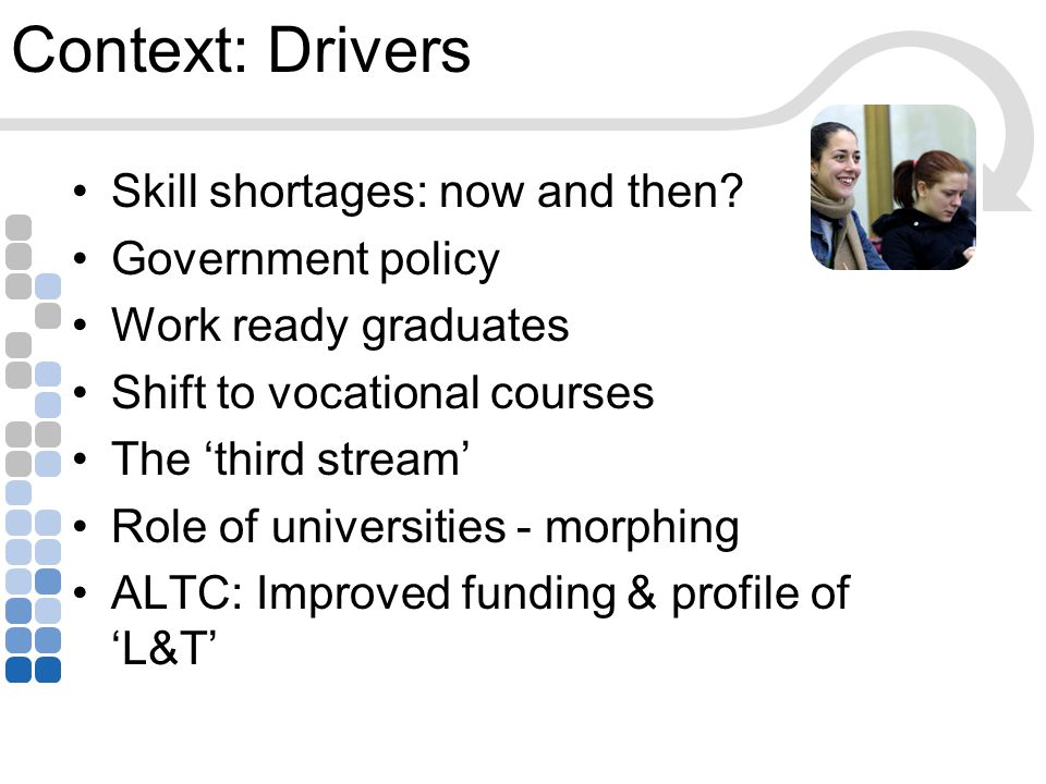 Context: Drivers Skill shortages: now and then.