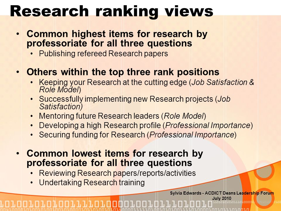 Research ranking views Common highest items for research by professoriate for all three questions Publishing refereed Research papers Others within the top three rank positions Keeping your Research at the cutting edge (Job Satisfaction & Role Model) Successfully implementing new Research projects (Job Satisfaction) Mentoring future Research leaders (Role Model) Developing a high Research profile (Professional Importance) Securing funding for Research (Professional Importance) Common lowest items for research by professoriate for all three questions Reviewing Research papers/reports/activities Undertaking Research training Sylvia Edwards - ACDICT Deans Leadership Forum July 2010