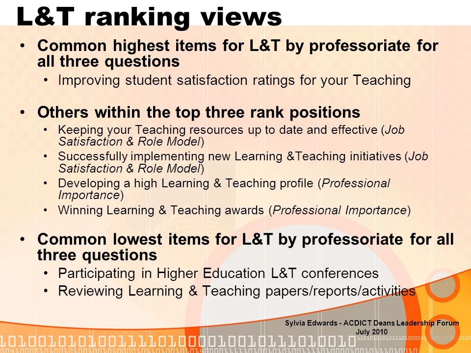 L&T ranking views Common highest items for L&T by professoriate for all three questions Improving student satisfaction ratings for your Teaching Others within the top three rank positions Keeping your Teaching resources up to date and effective (Job Satisfaction & Role Model) Successfully implementing new Learning &Teaching initiatives (Job Satisfaction & Role Model) Developing a high Learning & Teaching profile (Professional Importance) Winning Learning & Teaching awards (Professional Importance) Common lowest items for L&T by professoriate for all three questions Participating in Higher Education L&T conferences Reviewing Learning & Teaching papers/reports/activities Sylvia Edwards - ACDICT Deans Leadership Forum July 2010