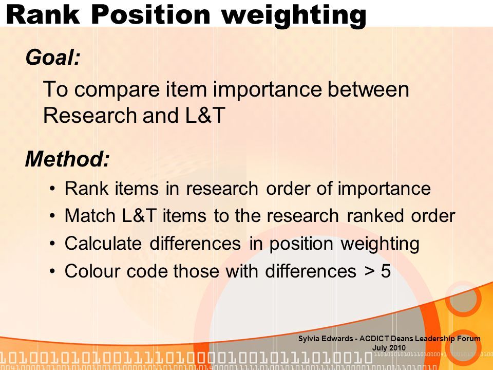 Rank Position weighting Goal: To compare item importance between Research and L&T Method: Rank items in research order of importance Match L&T items to the research ranked order Calculate differences in position weighting Colour code those with differences > 5 Sylvia Edwards - ACDICT Deans Leadership Forum July 2010