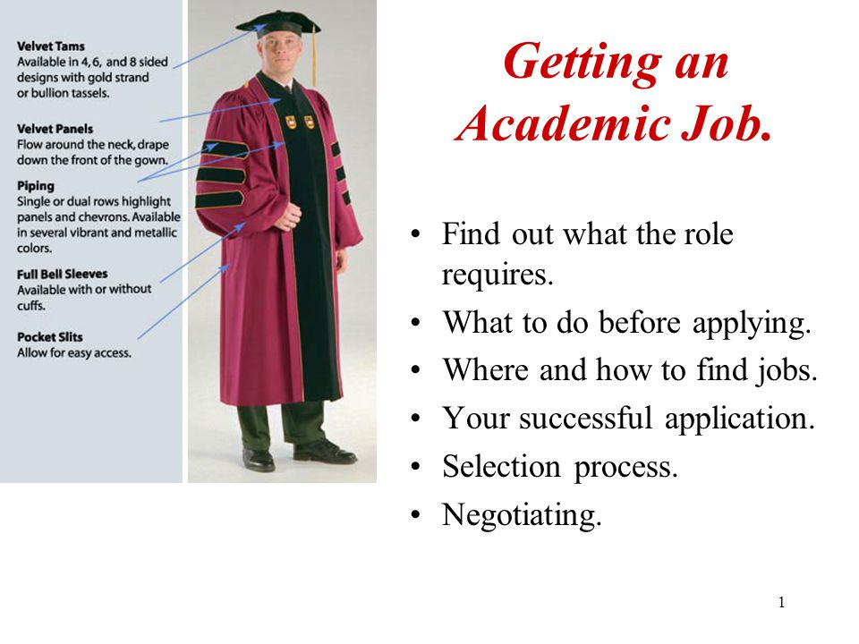 1 Getting an Academic Job. Find out what the role requires. What to do before applying. Where and how to find jobs. Your successful application. Selec