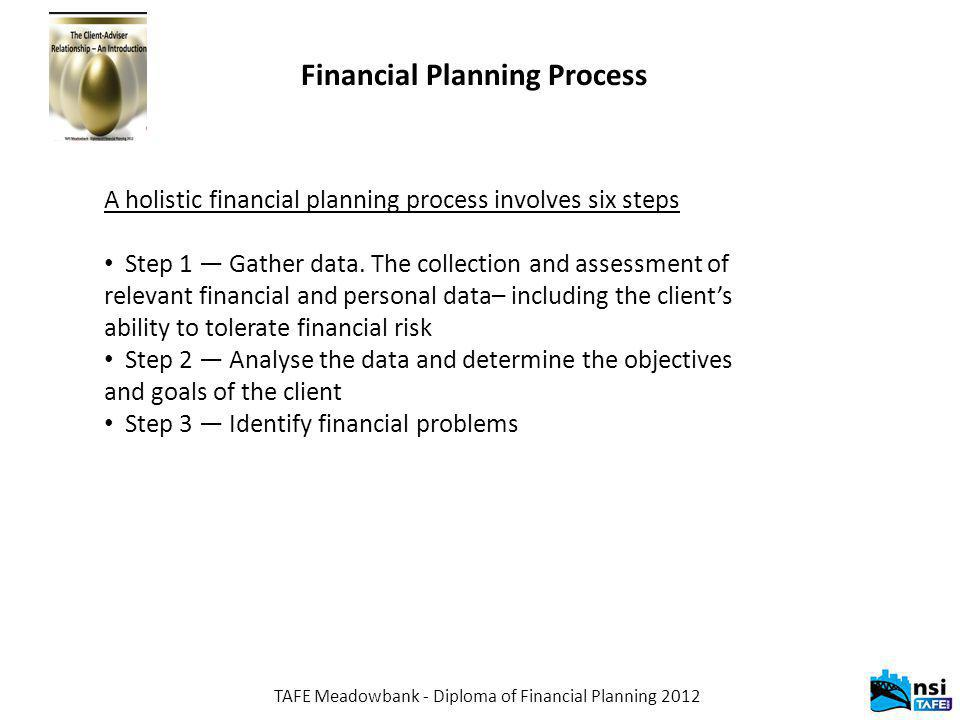 TAFE Meadowbank - Diploma of Financial Planning 2012 Financial Planning Process A holistic financial planning process involves six steps Step 1 — Gather data.