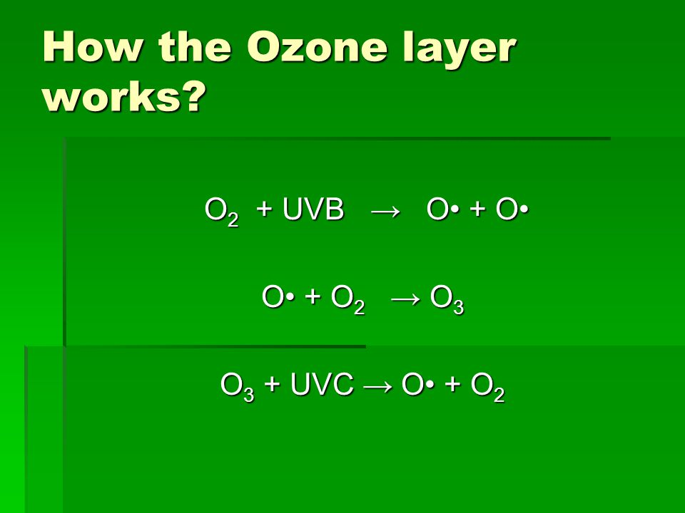 Effect of CFC's on Ozone  CFC's pass through the troposphere into the stratosphere where they photo dissociate to produce chlorine radicals.