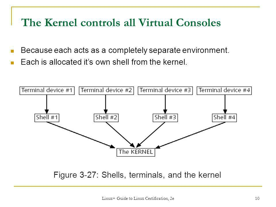Linux+ Guide to Linux Certification, 2e 10 The Kernel controls all Virtual Consoles Figure 3-27: Shells, terminals, and the kernel Because each acts as a completely separate environment.