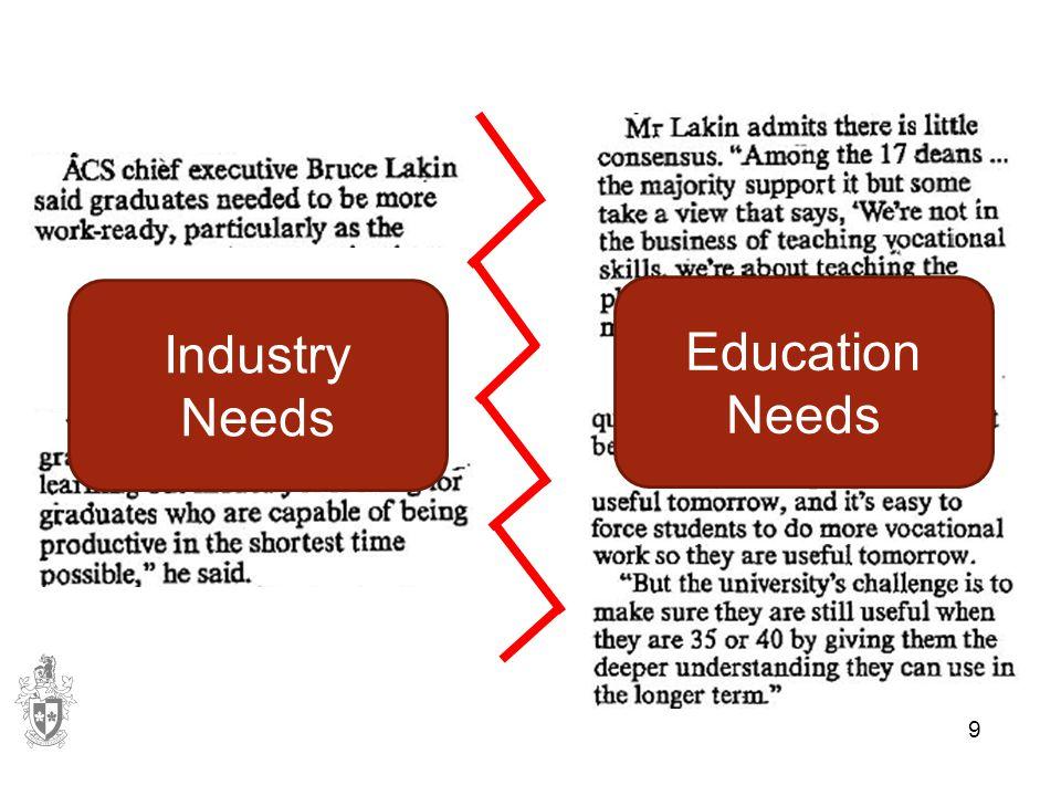 9 Industry Needs Education Needs