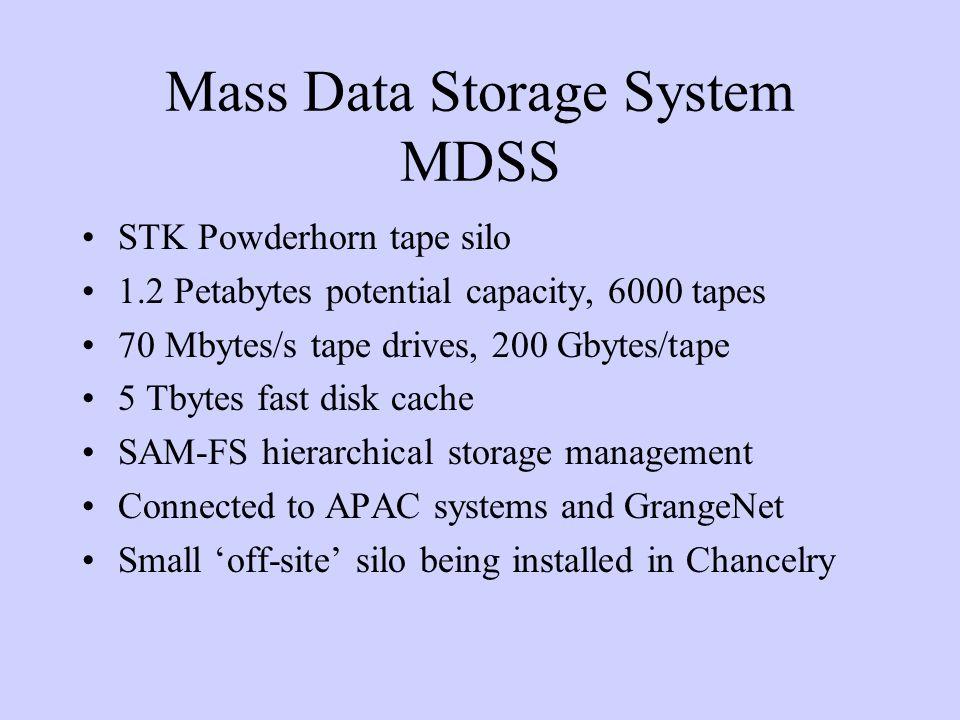 Mass Data Storage System MDSS STK Powderhorn tape silo 1.2 Petabytes potential capacity, 6000 tapes 70 Mbytes/s tape drives, 200 Gbytes/tape 5 Tbytes
