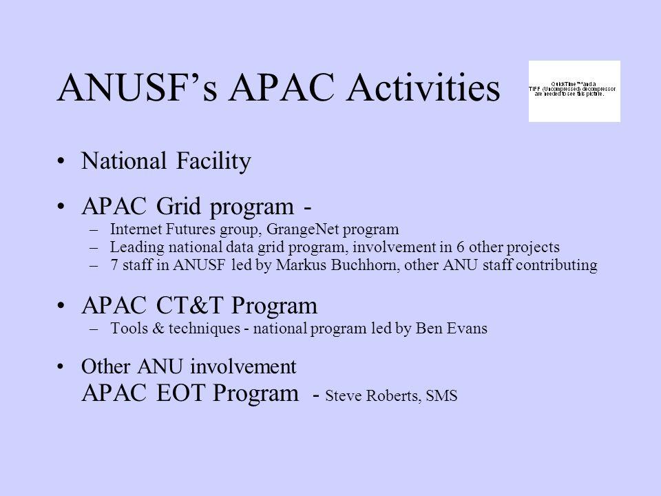 ANUSF's APAC Activities National Facility APAC Grid program - –Internet Futures group, GrangeNet program –Leading national data grid program, involvem