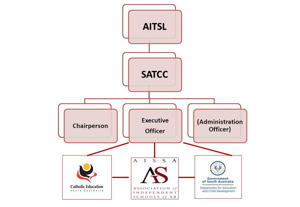 AITSLSATCC Chairperson Executive Officer (Administration Officer)