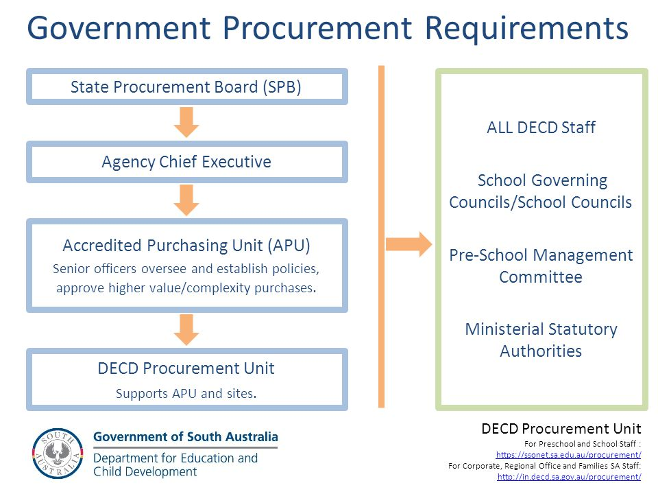 DECD Purchasing Considerations -For procurements up to and including $22,000 a minimum of one verbal or written quote is required.