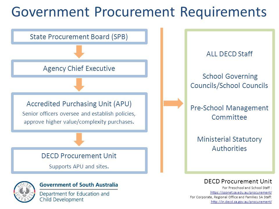 Government Procurement Requirements Procurement Principles Value for money Not necessarily lowest price.