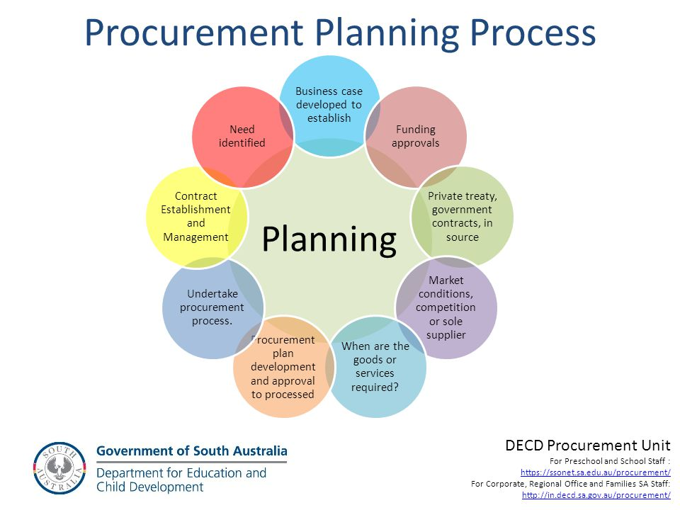 Questions.For further information contact the DECD Procurement Unit on 08 8226 1610.