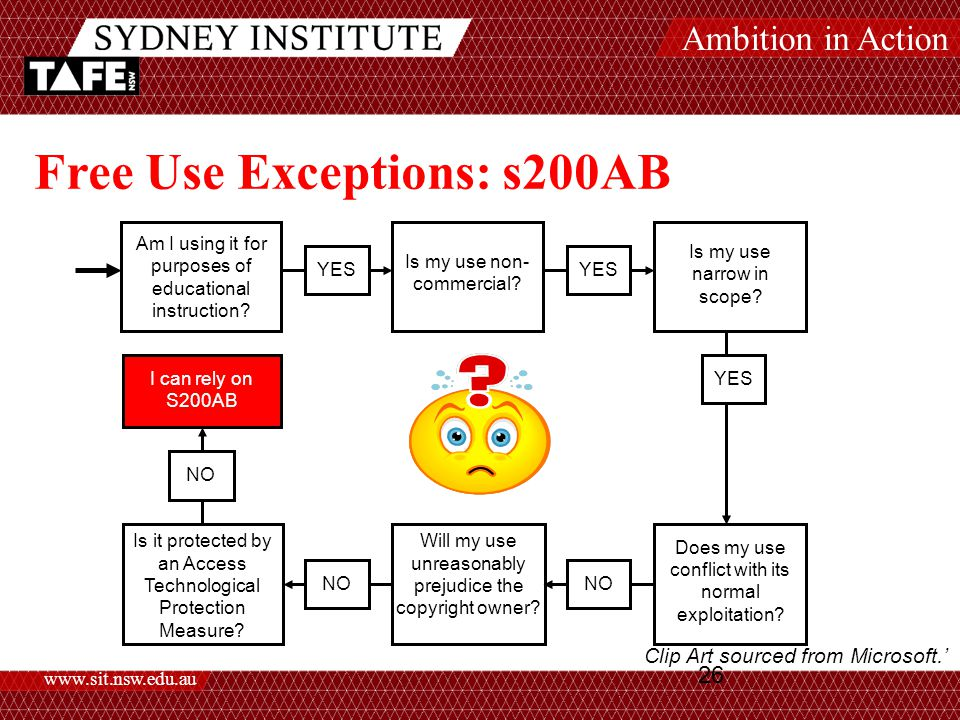 Ambition in Action www.sit.nsw.edu.au 26 Free Use Exceptions: s200AB Am I using it for purposes of educational instruction.