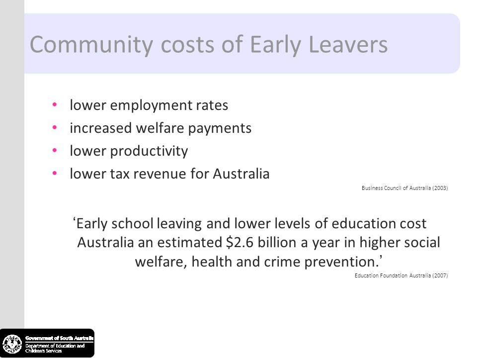 Community costs of Early Leavers lower employment rates increased welfare payments lower productivity lower tax revenue for Australia Business Council of Australia (2003) ' Early school leaving and lower levels of education cost Australia an estimated $2.6 billion a year in higher social welfare, health and crime prevention.