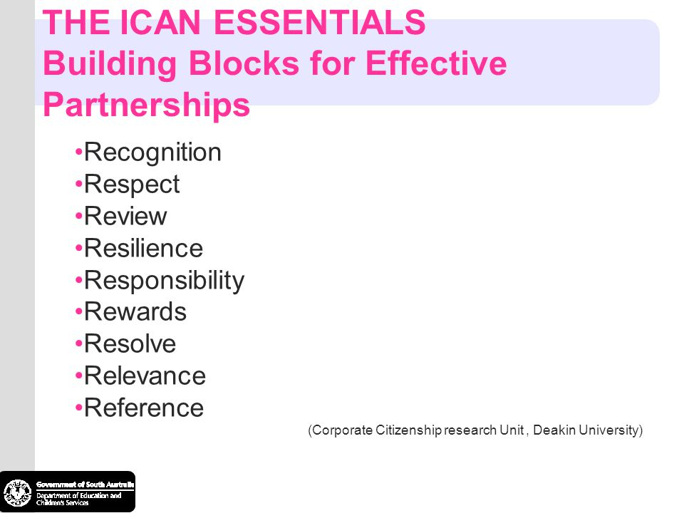 THE ICAN ESSENTIALS Building Blocks for Effective Partnerships Recognition Respect Review Resilience Responsibility Rewards Resolve Relevance Reference (Corporate Citizenship research Unit, Deakin University)