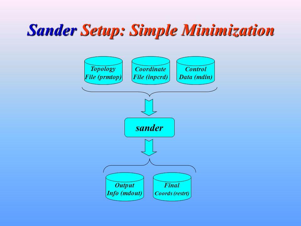 Sander Setup: Simple MD Topology File (prmtop ) Coordinate File (inpcrd) Control Data (mdin) sander Output Info (mdout) Final Coords (restrt) MD Trajectory Coords (mdcrd)