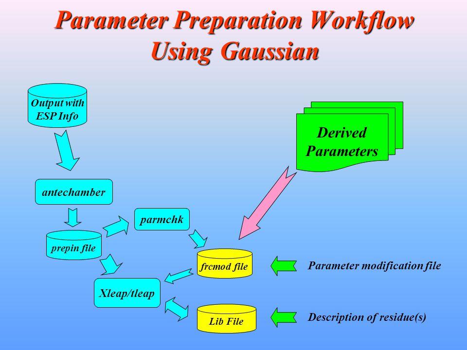 Parameter Preparation Workflow Using Gaussian Xleap/tleap prepin file Lib File Output with ESP Info antechamber parmchk frcmod file Description of res