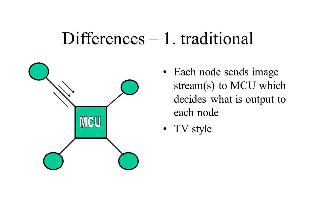 Differences – 1. traditional Each node sends image stream(s) to MCU which decides what is output to each node TV style