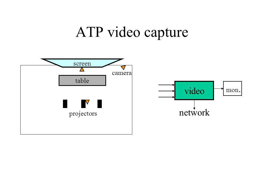 ATP video capture video network table screen mon. camera projectors