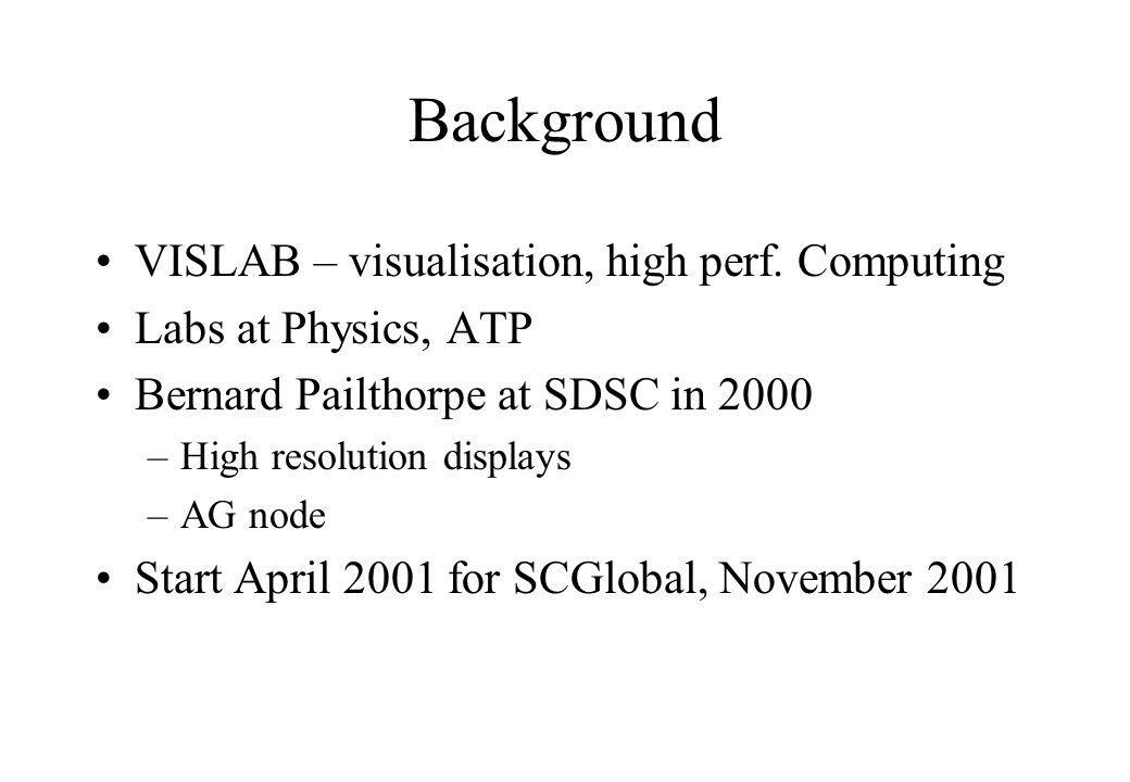 Background VISLAB – visualisation, high perf.