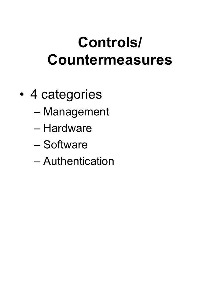 Controls/ Countermeasures 4 categories –Management –Hardware –Software –Authentication
