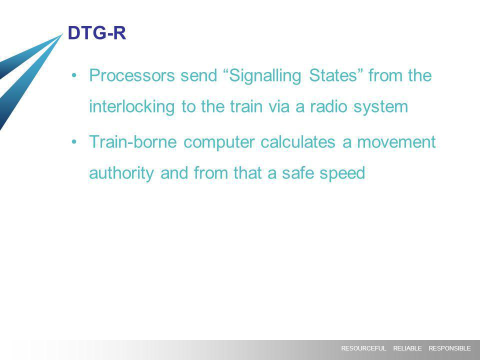 RESOURCEFUL RELIABLE RESPONSIBLE DTG-R Processors send Signalling States from the interlocking to the train via a radio system Train-borne computer calculates a movement authority and from that a safe speed