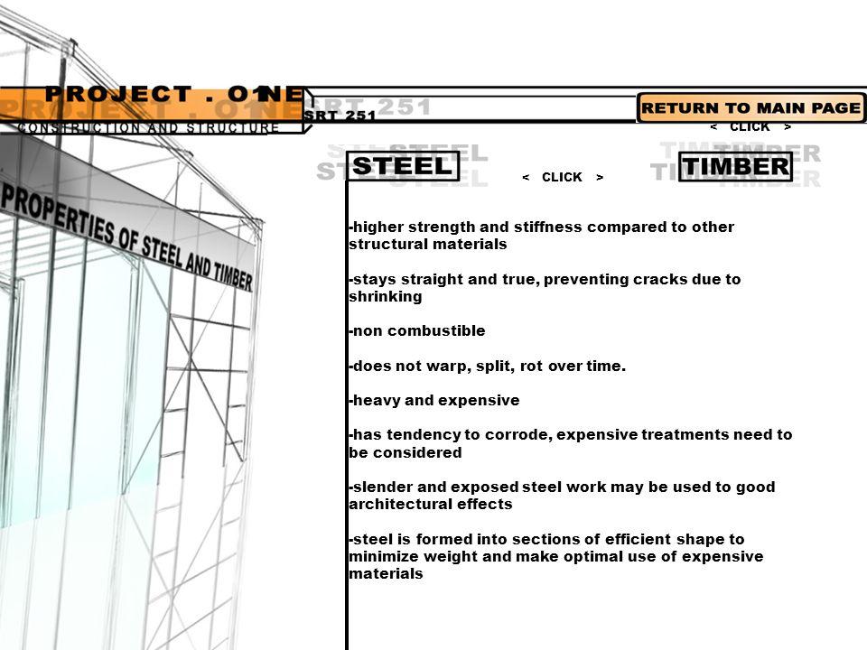 310mm 165mm 230mm 80mm 10mm 160mm Stanchion Precast Panel Door Column Stanchion, Door Column and Precast Panel NEXT>> <<PREVIOUS
