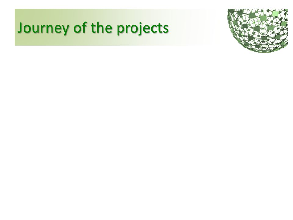 Journey of the projects