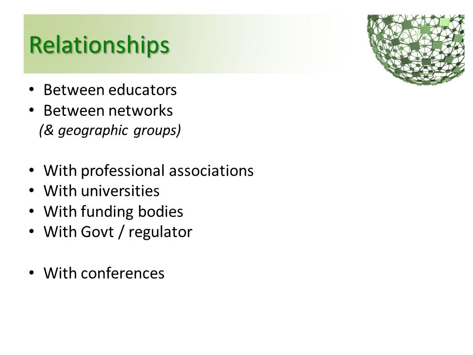Relationships Between educators Between networks (& geographic groups) With professional associations With universities With funding bodies With Govt / regulator With conferences