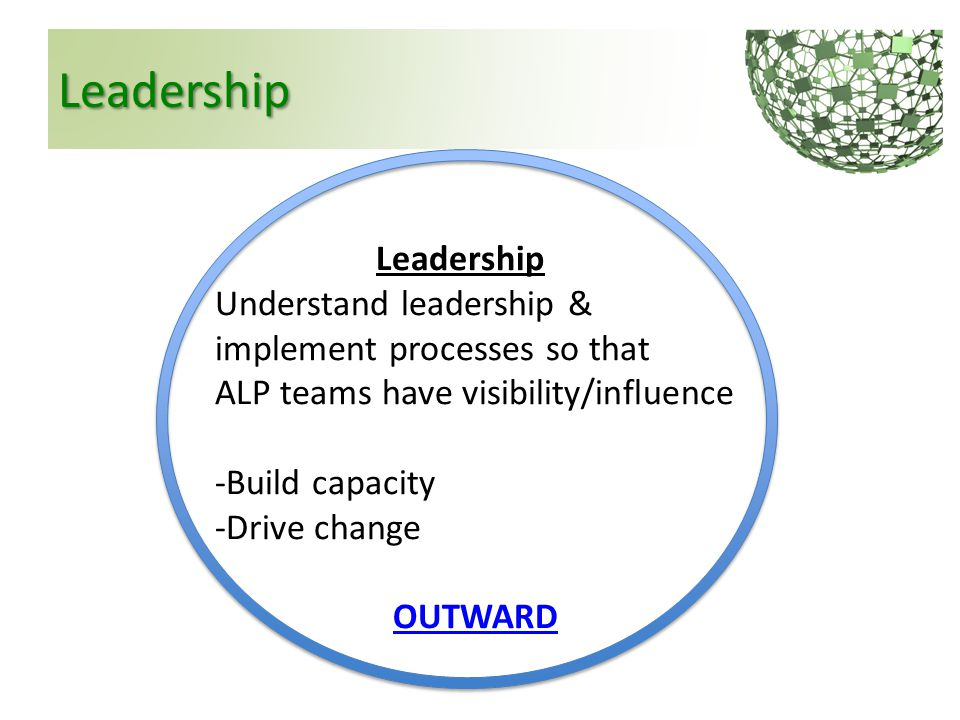 Leadership Leadership Understand leadership & implement processes so that ALP teams have visibility/influence -Build capacity -Drive change OUTWARD