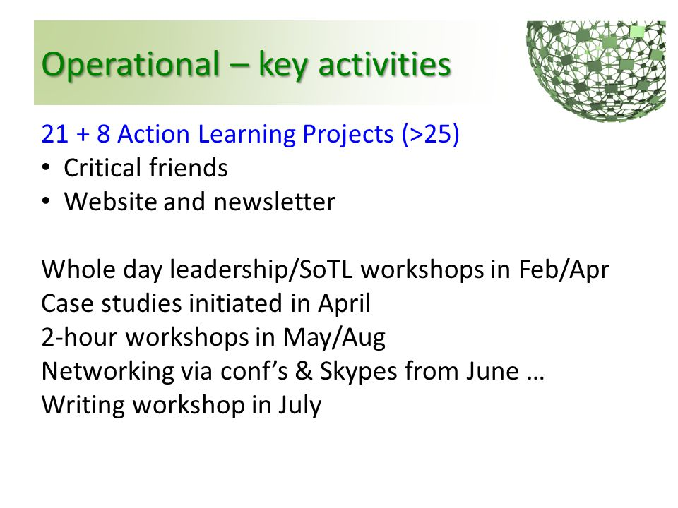 Operational – key activities Action Learning Projects (>25) Critical friends Website and newsletter Whole day leadership/SoTL workshops in Feb/Apr Case studies initiated in April 2-hour workshops in May/Aug Networking via conf's & Skypes from June … Writing workshop in July