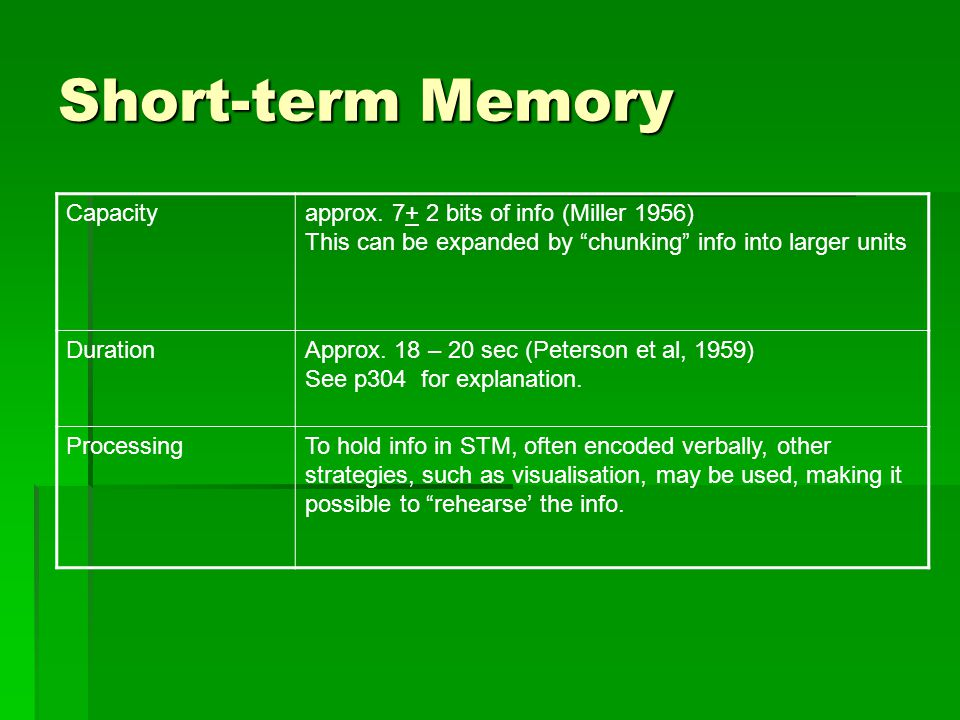 """Short-term Memory Capacityapprox. 7+ 2 bits of info (Miller 1956) This can be expanded by """"chunking"""" info into larger units DurationApprox. 18 – 20 se"""