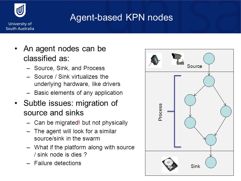 An agent nodes can be classified as: –Source, Sink, and Process –Source / Sink virtualizes the underlying hardware, like drivers –Basic elements of any application Subtle issues: migration of source and sinks –Can be migrated.