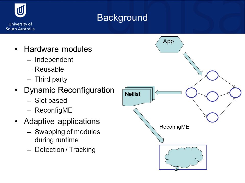 Background ReconfigME –A preemptive framework –A proxy based connection between SW and HW running on the FPGA board –Built to support streaming applications but application developers had to do the check pointing tasks Currently there are quite a few number of frameworks that supports slot / tile based reconfiguration ReconfigME