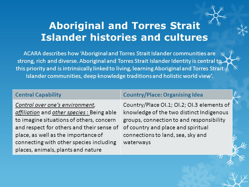 Aboriginal and Torres Strait Islander histories and cultures Central CapabilityCountry/Place: Organising Idea Control over one's environment, affiliation and other species : Being able to imagine situations of others, concern and respect for others and their sense of place, as well as the importance of connecting with other species including places, animals, plants and nature Country/Place OI.1; OI.2; OI.3 elements of knowledge of the two distinct Indigenous groups, connection to and responsibility of country and place and spiritual connections to land, sea, sky and waterways ACARA describes how 'Aboriginal and Torres Strait Islander communities are strong, rich and diverse.