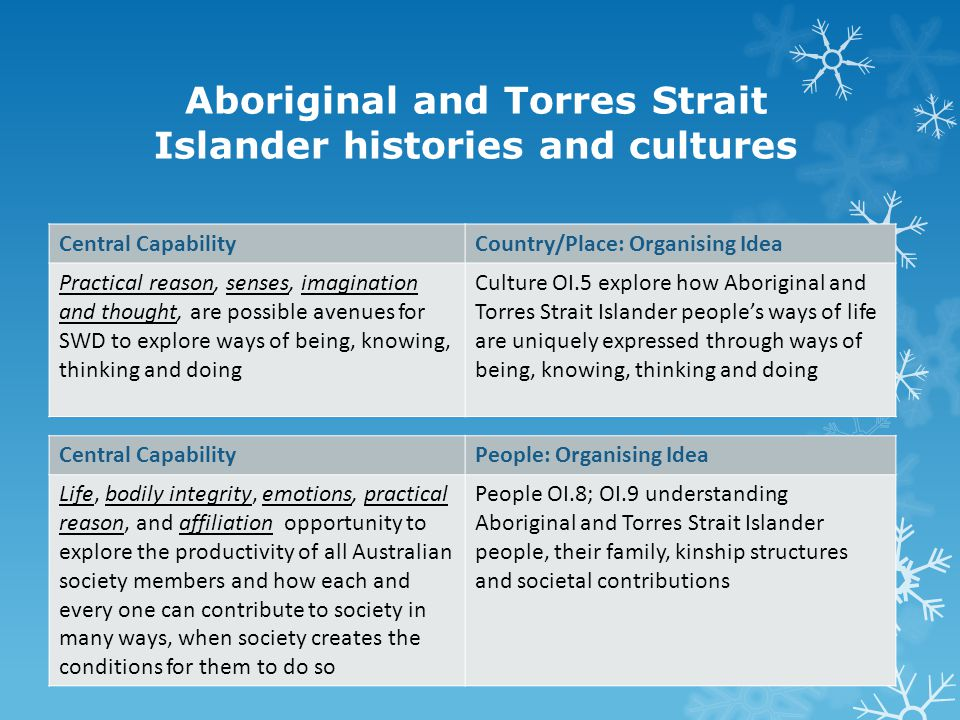 Aboriginal and Torres Strait Islander histories and cultures Central CapabilityCountry/Place: Organising Idea Practical reason, senses, imagination and thought, are possible avenues for SWD to explore ways of being, knowing, thinking and doing Culture OI.5 explore how Aboriginal and Torres Strait Islander people's ways of life are uniquely expressed through ways of being, knowing, thinking and doing Central CapabilityPeople: Organising Idea Life, bodily integrity, emotions, practical reason, and affiliation opportunity to explore the productivity of all Australian society members and how each and every one can contribute to society in many ways, when society creates the conditions for them to do so People OI.8; OI.9 understanding Aboriginal and Torres Strait Islander people, their family, kinship structures and societal contributions