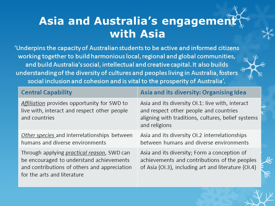Asia and Australia's engagement with Asia Central CapabilityAsia and its diversity: Organising Idea Affiliation provides opportunity for SWD to live with, interact and respect other people and countries Asia and its diversity OI.1: live with, interact and respect other people and countries aligning with traditions, cultures, belief systems and religions Other species and interrelationships between humans and diverse environments Asia and its diversity OI.2 interrelationships between humans and diverse environments Through applying practical reason, SWD can be encouraged to understand achievements and contributions of others and appreciation for the arts and literature Asia and its diversity; Form a conception of achievements and contributions of the peoples of Asia (OI.3), including art and literature (OI.4) 'Underpins the capacity of Australian students to be active and informed citizens working together to build harmonious local, regional and global communities, and build Australia's social, intellectual and creative capital.