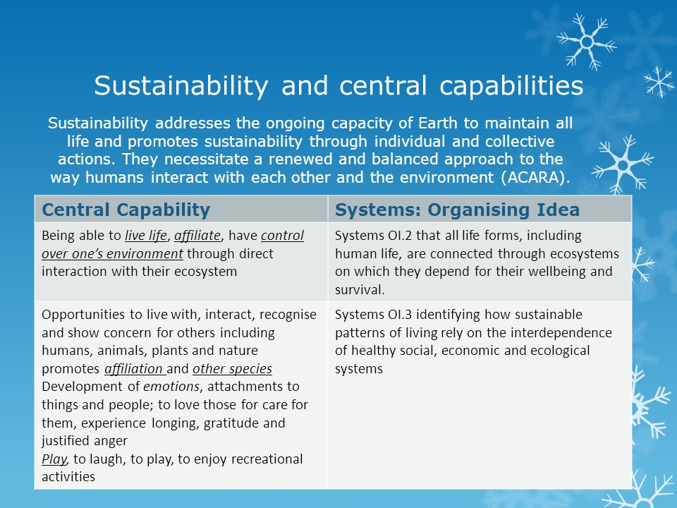 Sustainability and central capabilities Sustainability addresses the ongoing capacity of Earth to maintain all life and promotes sustainability through individual and collective actions.