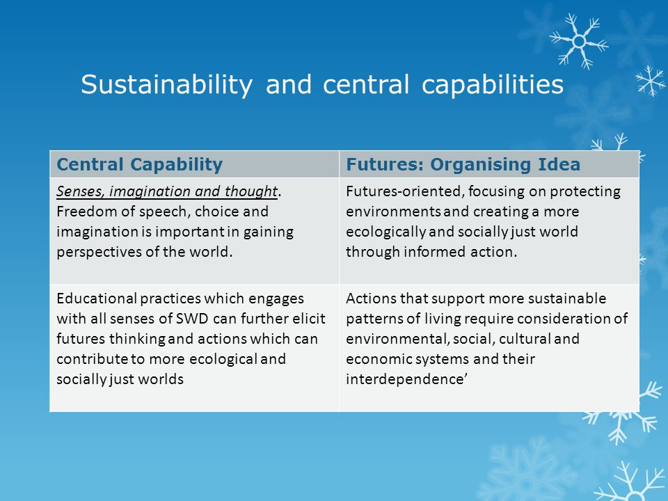 Sustainability and central capabilities Central CapabilityFutures: Organising Idea Senses, imagination and thought.