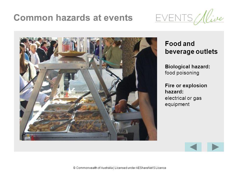 © Commonwealth of Australia | Licensed under AEShareNet S Licence Common hazards at events Work environment List hazards