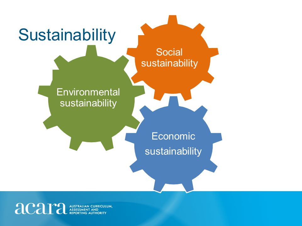 Sustainability Environmental sustainability Social sustainability Economic sustainability