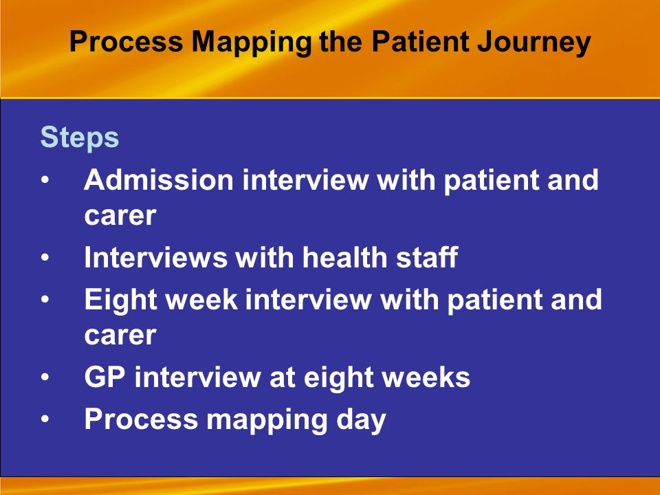 Process Mapping the Patient Journey Steps Admission interview with patient and carer Interviews with health staff Eight week interview with patient and carer GP interview at eight weeks Process mapping day