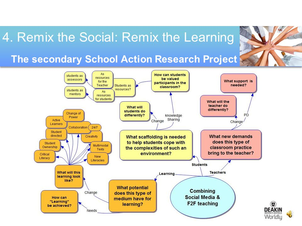 4. Remix the Social: Remix the Learning The secondary School Action Research Project 6
