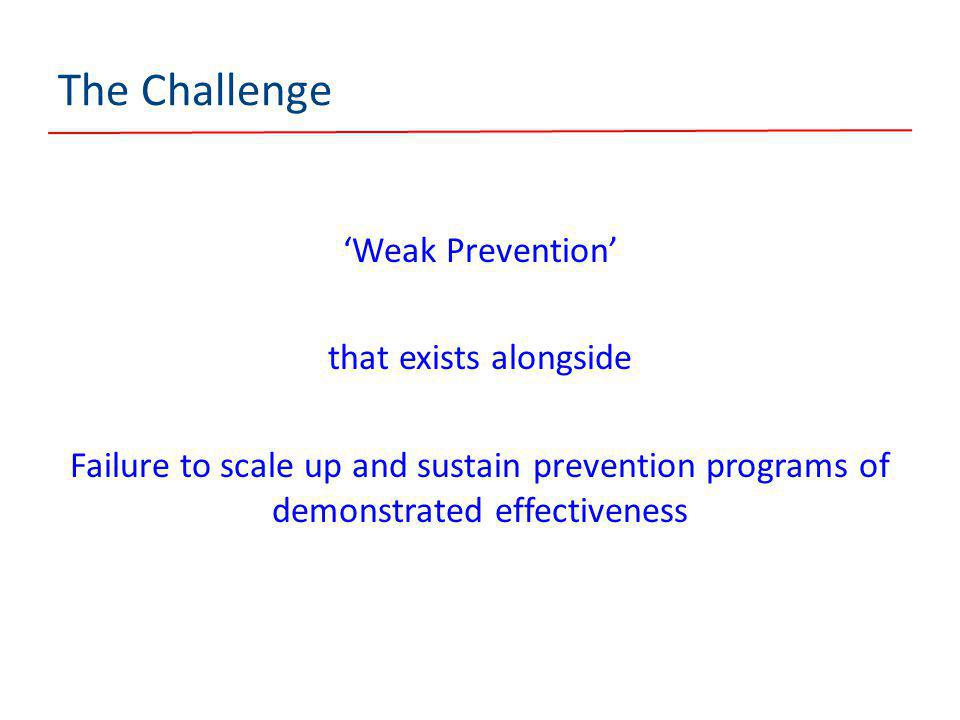 The Challenge 'Weak Prevention' that exists alongside Failure to scale up and sustain prevention programs of demonstrated effectiveness