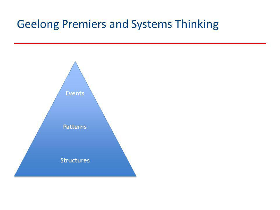 Geelong Premiers and Systems Thinking Events Patterns Structures Events Patterns Structures