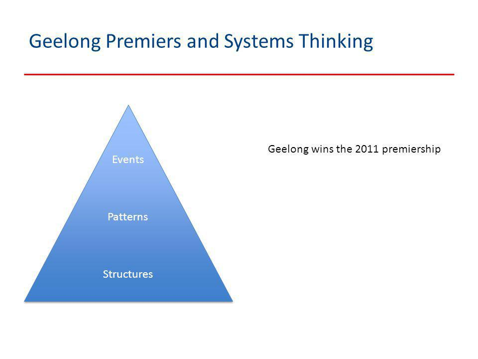 Geelong Premiers and Systems Thinking Events Patterns Structures Events Patterns Structures Geelong wins the 2011 premiership