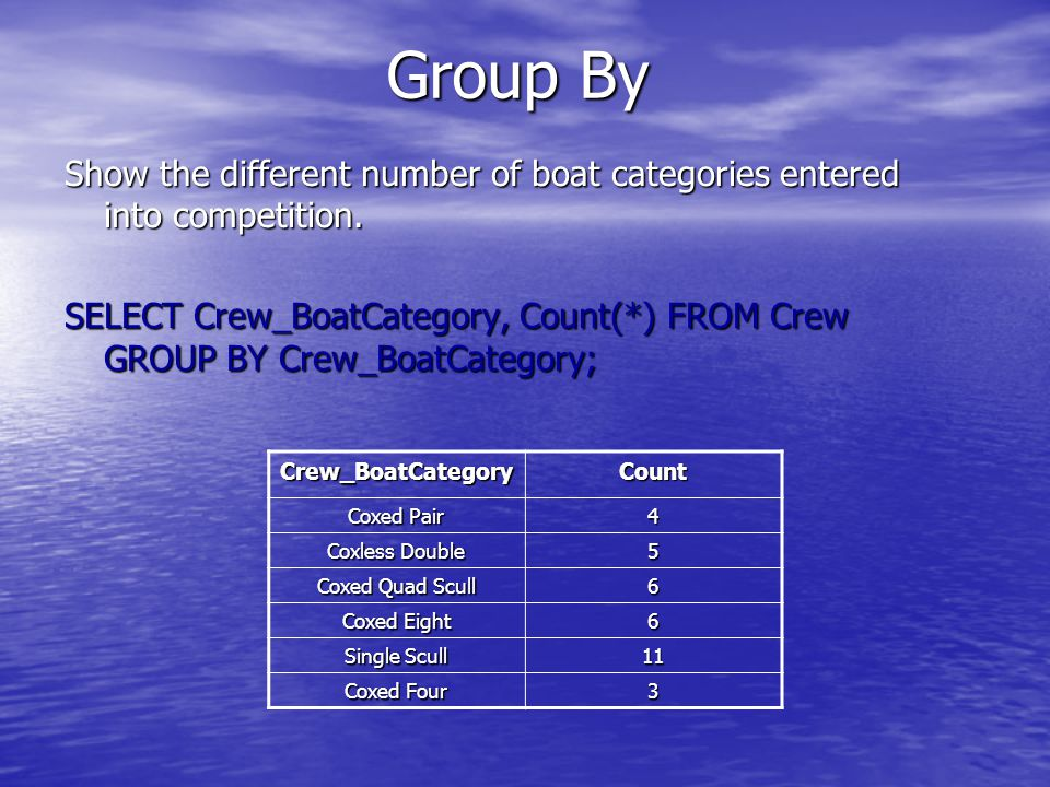 Group By Show the different number of boat categories entered into competition.