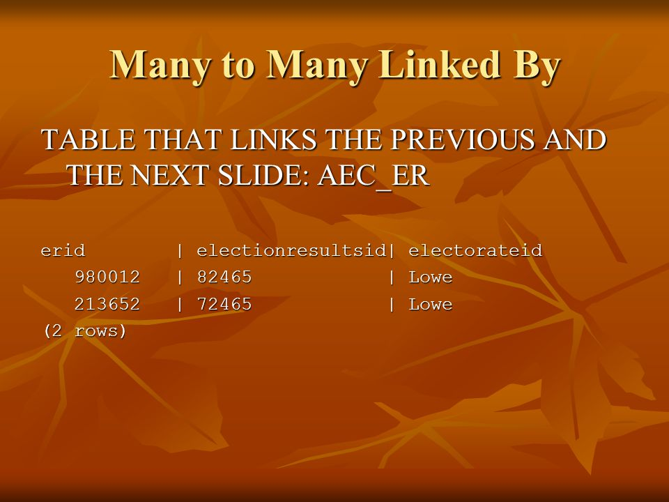 Many to Many Linked By TABLE THAT LINKS THE PREVIOUS AND THE NEXT SLIDE: AEC_ER erid | electionresultsid| electorateid | | Lowe | | Lowe | | Lowe | | Lowe (2 rows)